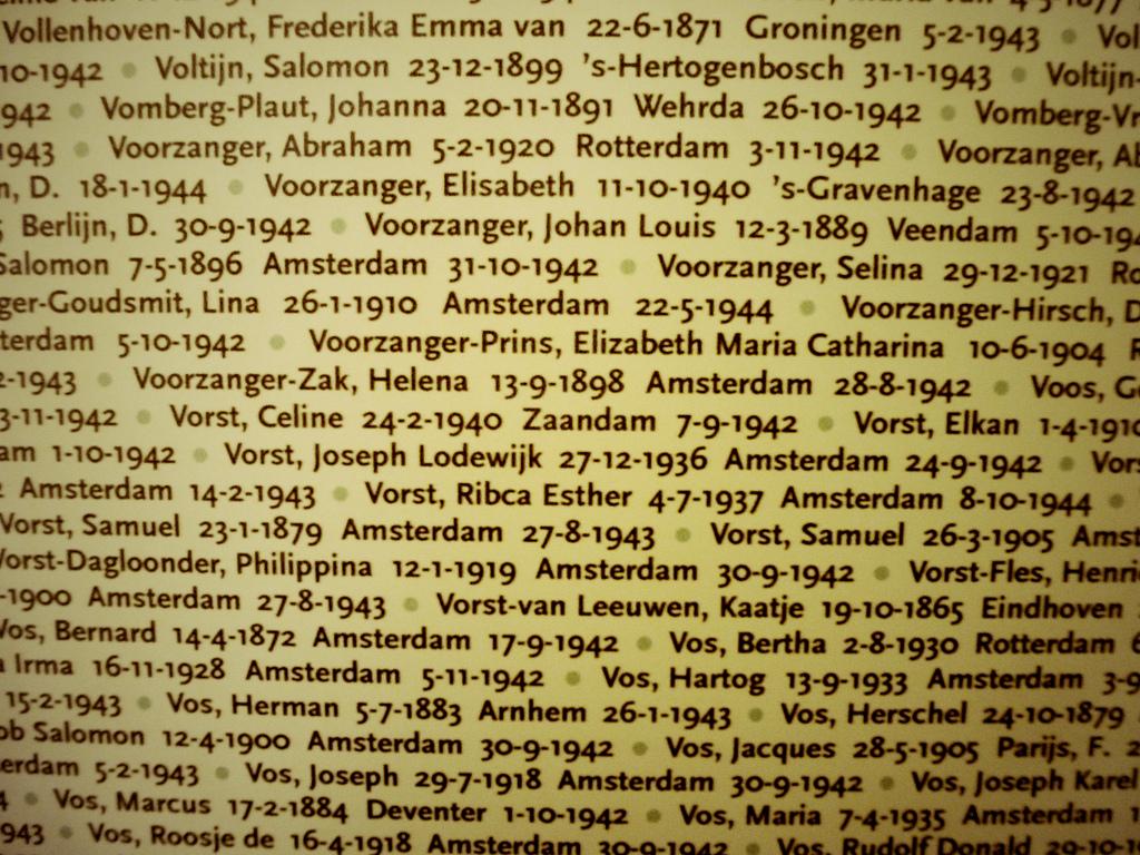 Déportés hollandais morts à Auschwitz-Birkenau, Pologne
